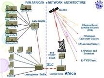 La Mauritanie intègre le réseau panafricain de services en ligne